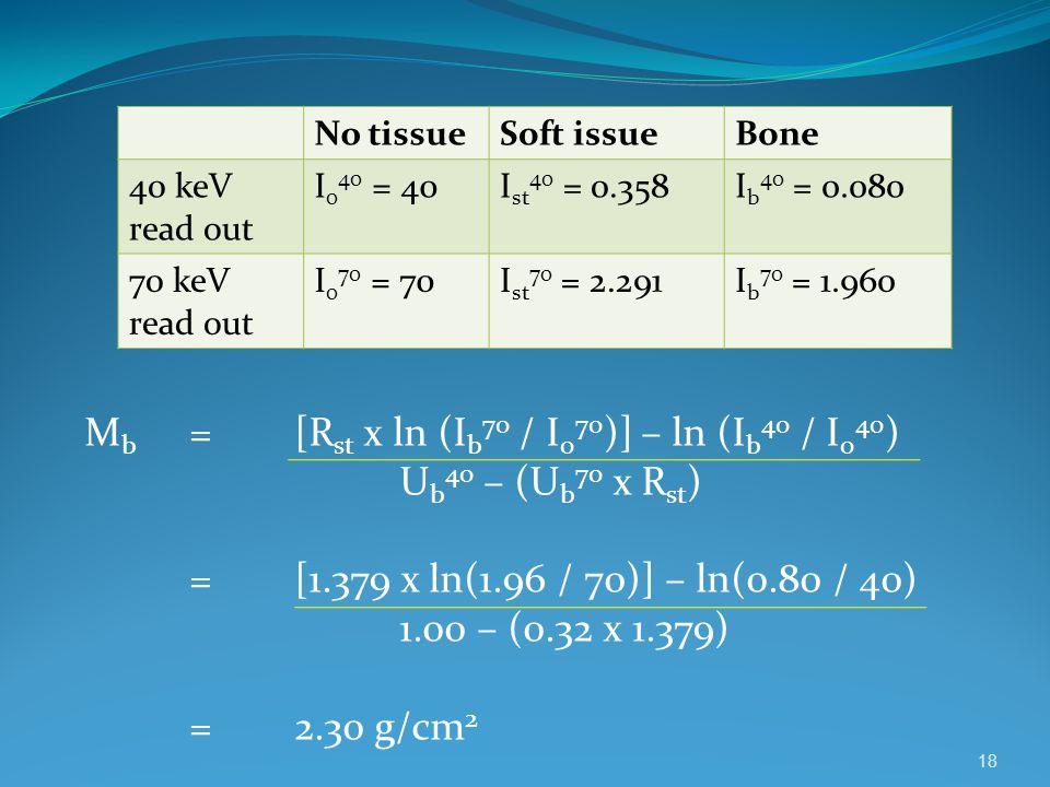 Mb = [Rst x ln (Ib70 / I070)] – ln (Ib40 / I040) Ub40 – (Ub70 x Rst)